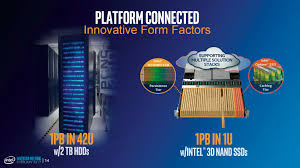 Komplettk He Flache Storage Server Mit 1 Pbyte Flash C U0027t Magazin