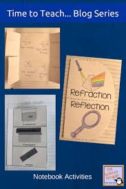 best 25 reflection and refraction ideas on pinterest light