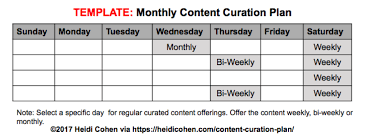 how to create a content curation plan to fuel your content