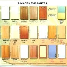 portes de cuisine sur mesure porte cuisine sur mesure portes meuble cuisine porte et amnagement