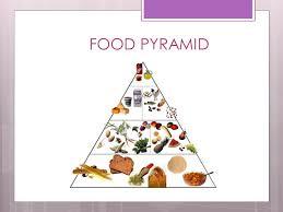 healthy eating food pyramid cereals bread pasta rice