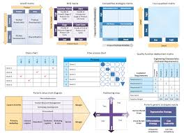 design elements matrix marketing matrices design elements matrices png 995 720 swot