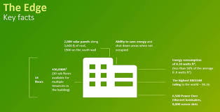 most efficient lighting system the lighting secret of the world s most sustainable building