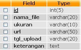 cara membuat halaman utama web dengan php membuat aplikasi upload dan download file dengan php ri32 s weblog