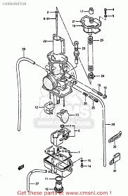 suzuki rm wiring diagram with schematic 70714 linkinx com
