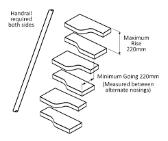 Space Between Stair Spindles by Building Regulations Explained