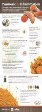 science proves turmeric is good for high cholesterol u2013 me first living