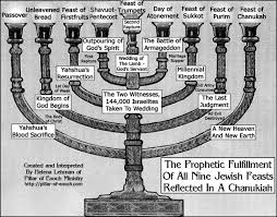 seven feasts of the messiah find out how feast days relate to bible prophecy and how