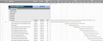 Planning Agenda Template Monthly Event Calendar Excel Templates Agenda Tem Saneme