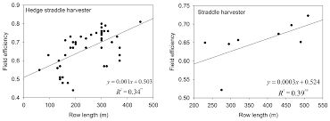 sensors free full text development of a telemetry and yield
