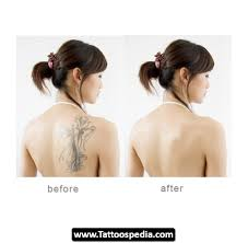 ultimate tattoo makeup cover up tattoomagz