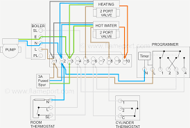 3 way motorised valve wiring diagram y plan central heating