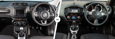 gray jeep renegade interior jeep renegade vs nissan juke crossover clash carwow