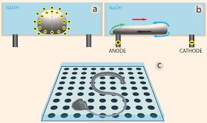 programmable liquid matter researchers find way to morph liquid
