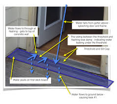 water leak solutions perfect where and why do basements leak what