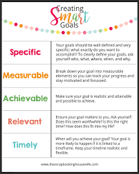 the scrapbooking housewife how to make your goals succeed