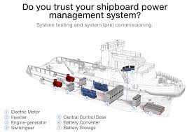 typhoon hil 4 reasons hil adoption in power electronics and
