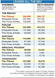 audit bureau of circulation the tribune chandigarh india