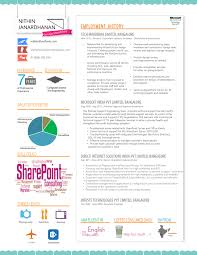 System Administrator Resume Sample India by Sharepoint Administrator Resume Sample Free Resume Example And