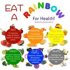 color of food health benefits calming corners