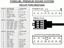 1994 ford f150 radio wiring diagram ford schematics and wiring