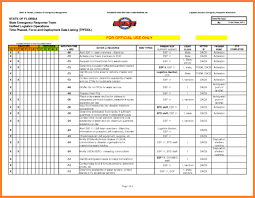 Excel Spreadsheet For Warehouse Inventory by 12 Supply Inventory Spreadsheet Excel Spreadsheets With