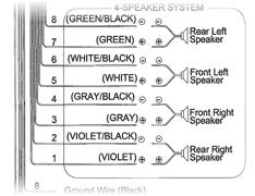 pyle plmr88w marine and waterproof headunits stereo receivers