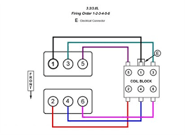 solved what is the firing order for a 2002 doge 3 3l van fixya