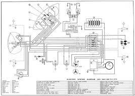 honda 300ex wiring diagram u0026 stunning honda atv wiring diagram