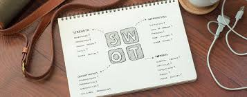 the 10 minute swot guide