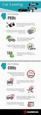 nissan finance voluntary termination 39 best car buying and leasing images on pinterest car leasing