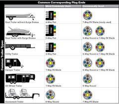 wiring diagrams 4 wire hydraulic pump control mercury outboard