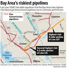 fremont livermore have bay area u0027s highest risk gas pipelines