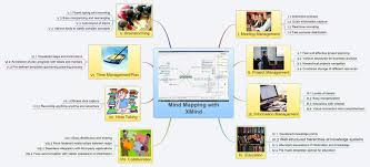 Fast Mapping Mind Mapping With Xmind Xmind Online Library
