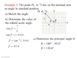 the visual classroom x y day 1 angles in standard position