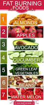 90 best healing food images on pinterest alternative health