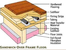 flooring101 recommendations for radiant heat buy hardwood