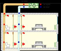 grille aeration chambre les espaces médicaux