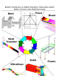 tutorials in finite element analysis using msc patran nastran