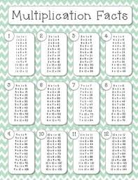 free printable large multiplication chart 116 best multiplication division images on pinterest