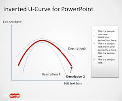 Bell Curve Excel Template Free Powerpoint Templates Free Ppt Powerpoint