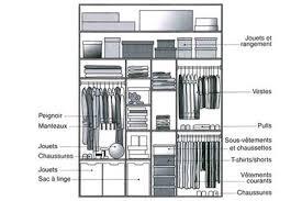 profondeur placard chambre dimension dressing dimension placard tous nos plans pour dessiner