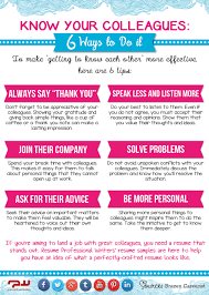 Best Resume Professional Writers by Work Colleagues 6 Useful Ways To Get To Know Them Infographic