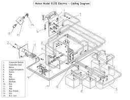 amusing ez go electric golf cart wiring diagram 27 for your ididit
