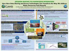 100 science poster template medical and research poster samples