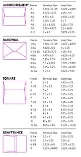 Envelopes Size Envelopes
