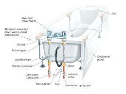 Bathtub Drain Gasket Bathtub Drain Rough In U2013 Modafizone Co