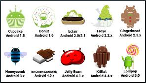 list of android versions why does name its android products after desserts