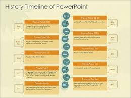 history timeline powerpoint template business history timeline