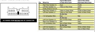 2002 mitsubishi lancer wiring diagram car stereo wiring diagram